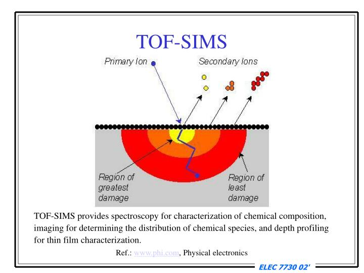 TOF-SIMS