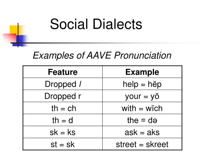 Social Dialects