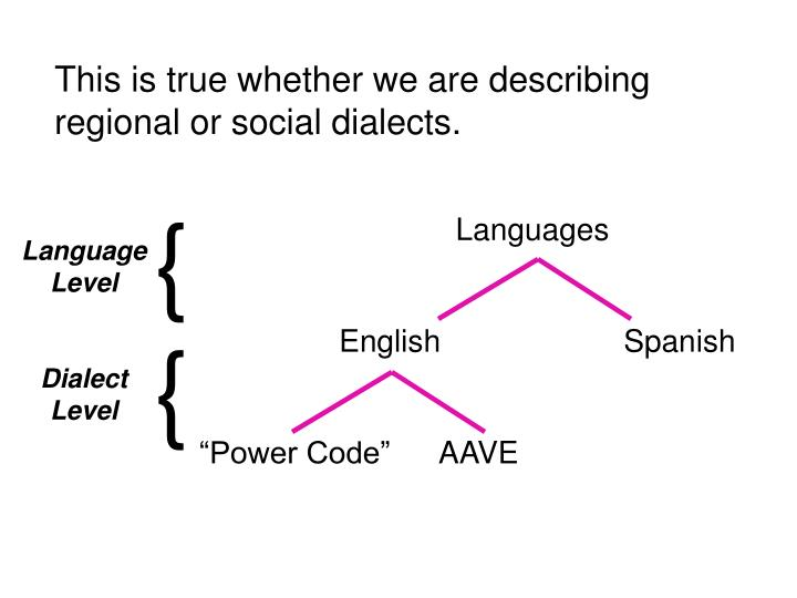 This is true whether we are describing regional or social dialects.