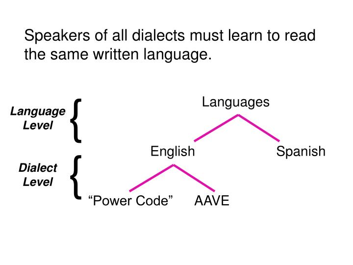 Speakers of all dialects must learn to read the same written language.