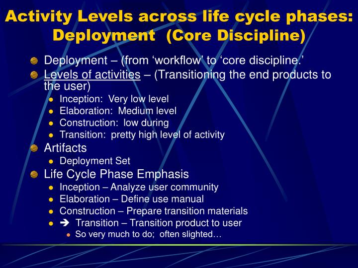Activity Levels across life cycle phases: Deployment