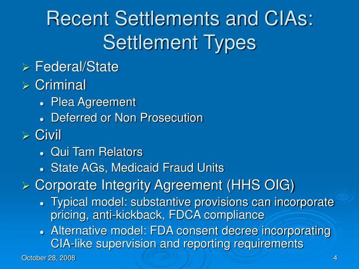 Recent Settlements and CIAs: Settlement Types