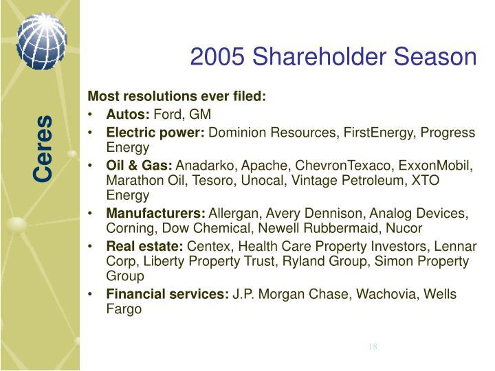 2005 Shareholder Season