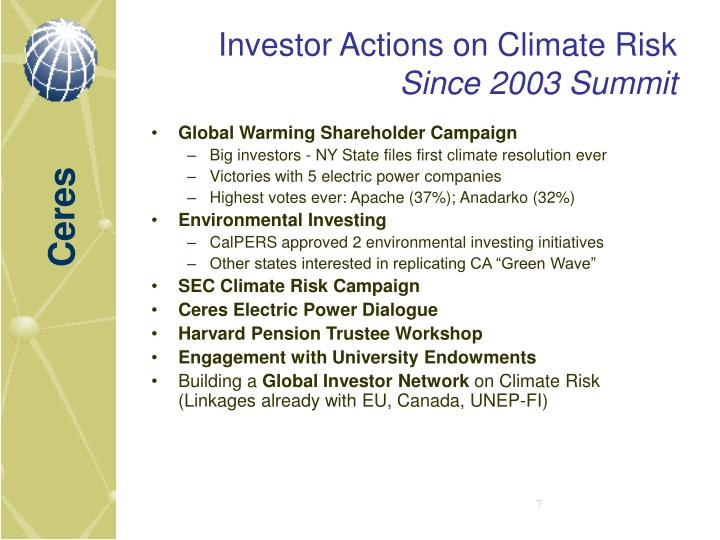 Investor Actions on Climate Risk