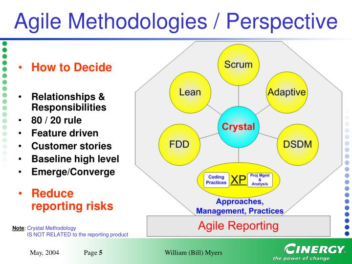 Agile Methodologies / Perspective
