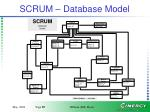 scrum database model