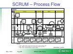 scrum process flow