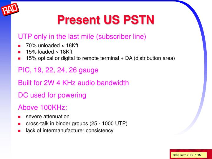 Present US PSTN