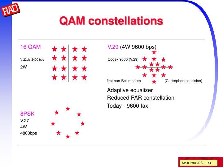 QAM constellations