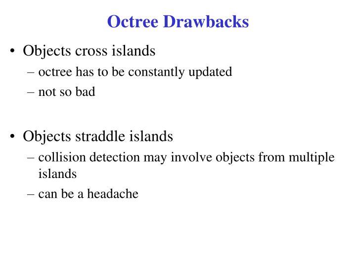 Octree Drawbacks