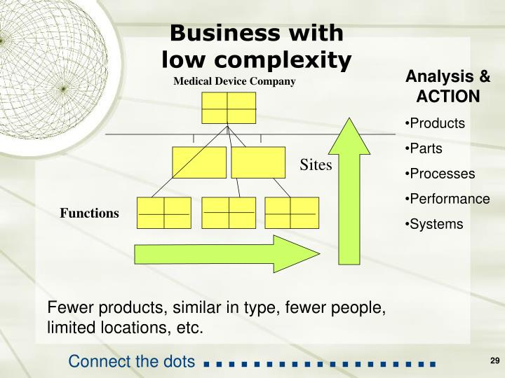 Business with low complexity
