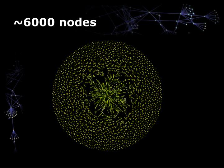 ~6000 nodes