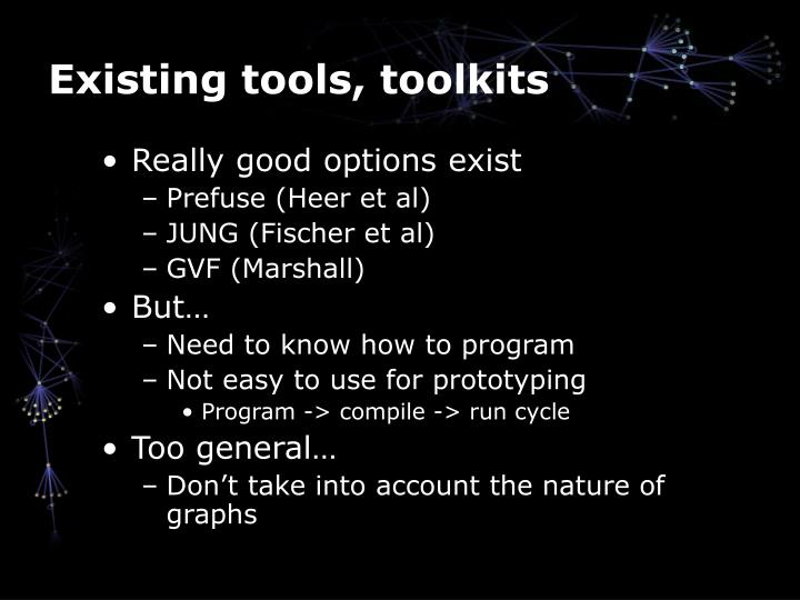 Existing tools toolkits