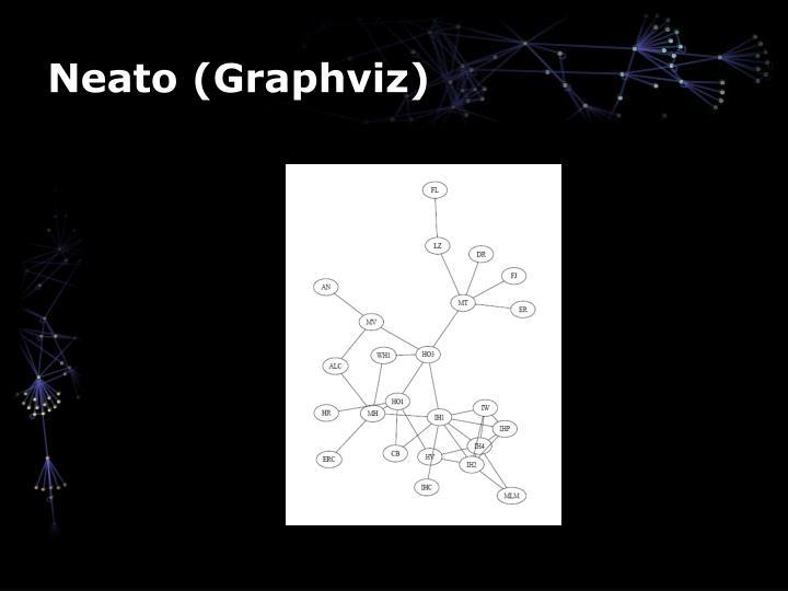 Neato (Graphviz)