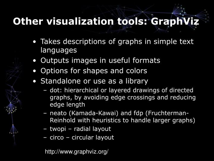 Other visualization tools: GraphViz