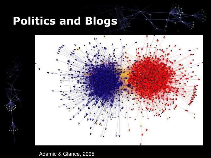 Politics and Blogs