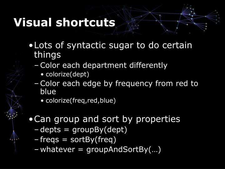 Visual shortcuts