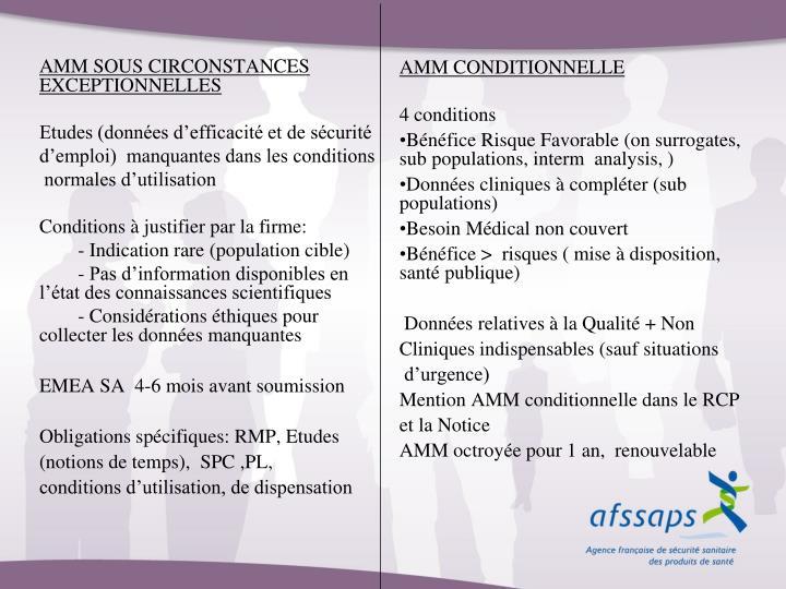 AMM SOUS CIRCONSTANCES EXCEPTIONNELLES