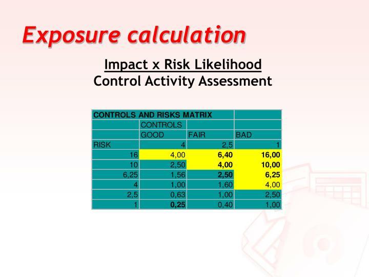 Exposure calculation