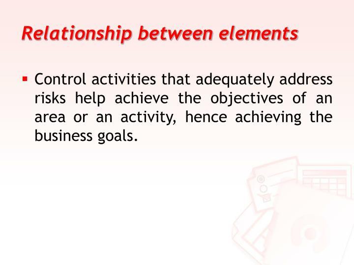 Relationship between elements