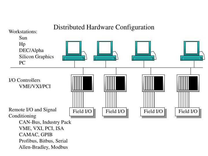 Distributed Hardware Configuration