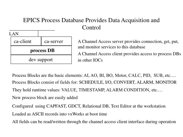 EPICS Process Database Provides Data Acquisition and Control