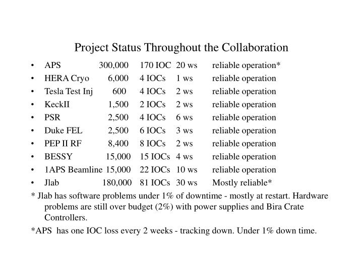 Project Status Throughout the Collaboration