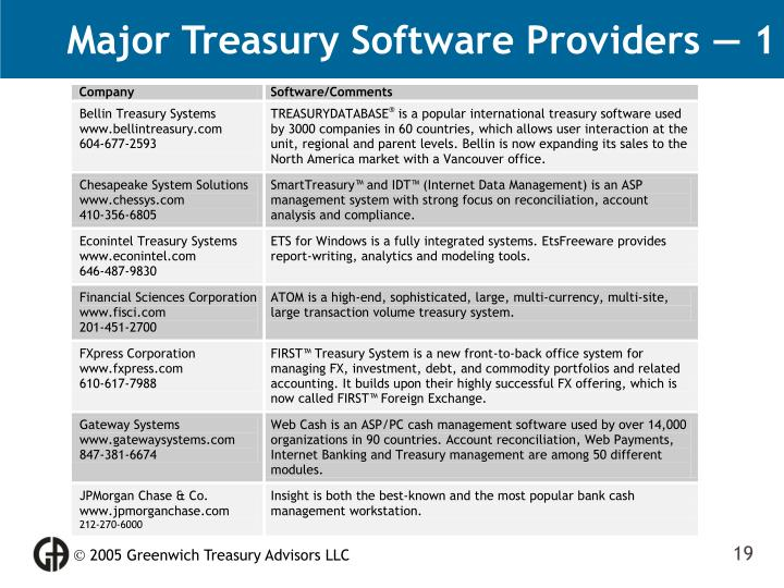 Major Treasury Software Providers — 1