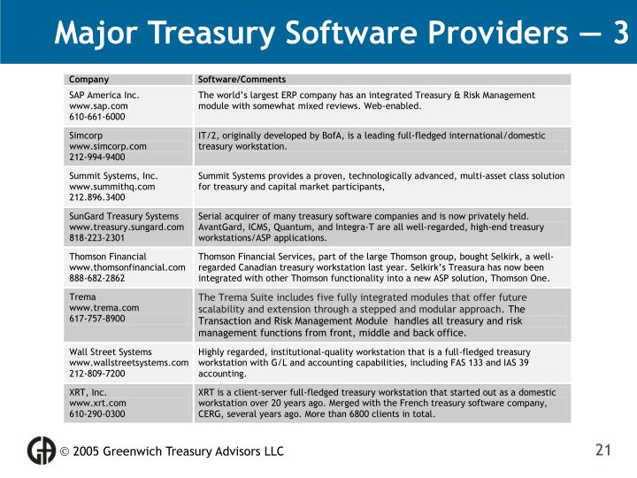 Major Treasury Software Providers — 3