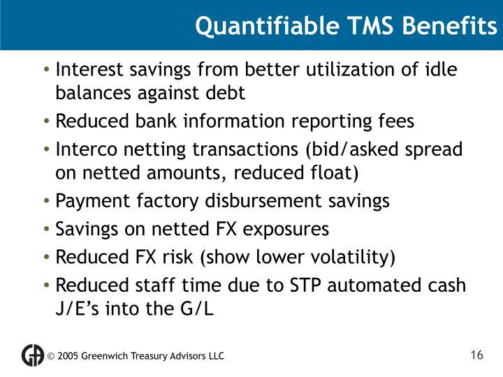 Quantifiable TMS Benefits
