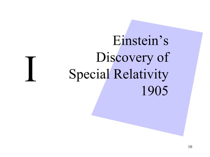Einstein's Discovery of Special Relativity