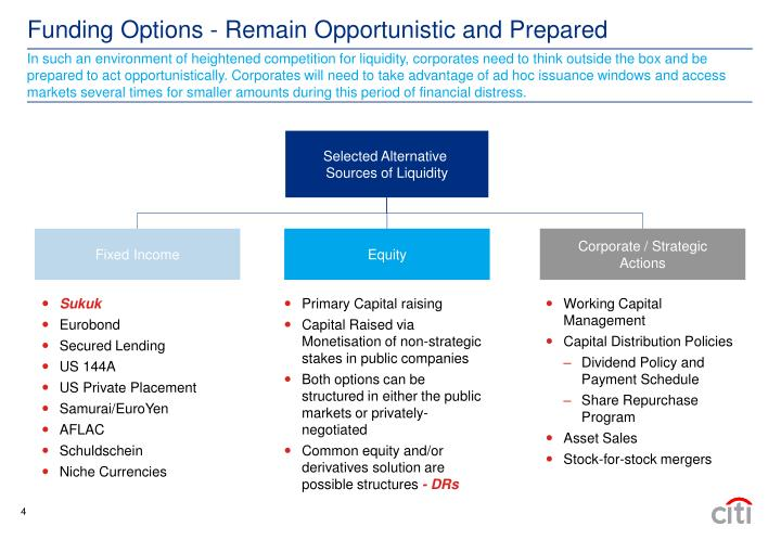 In such an environment of heightened competition for liquidity, corporates need to think outside the box and be prepared to act opportunistically. Corporates will need to take advantage of ad hoc issuance windows and access markets several times for smaller amounts during this period of financial distress.