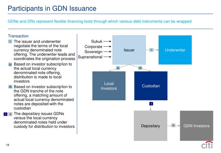 GDNs and DRs represent flexible financing tools through which various debt instruments can be wrapped