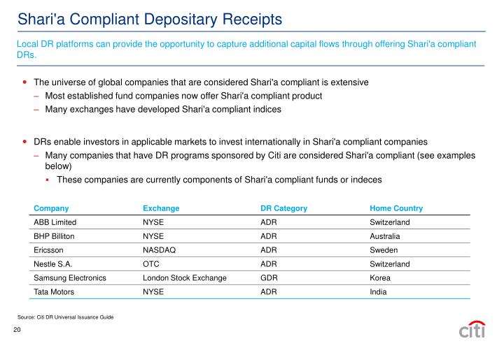 Local DR platforms can provide the opportunity to capture additional capital flows through offering Shari'a compliant DRs.