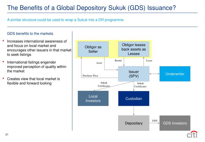 A similar structure could be used to wrap a Sukuk into a DR programme