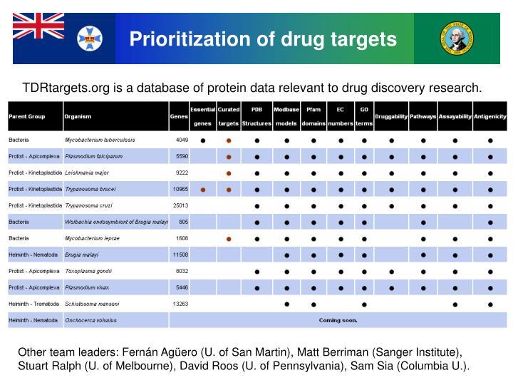 Prioritization of drug targets