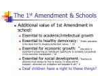 the 1 st amendment schools