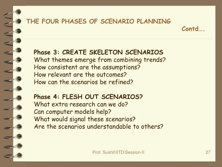 THE FOUR PHASES OF SCENARIO PLANNING