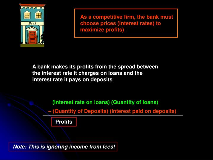 As a competitive firm, the bank must choose prices (interest rates) to maximize profits)