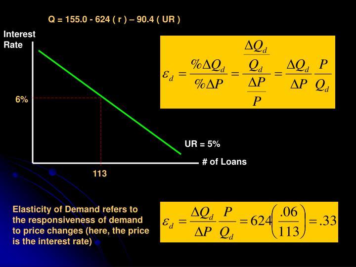 Q = 155.0 - 624 ( r ) – 90.4 ( UR )