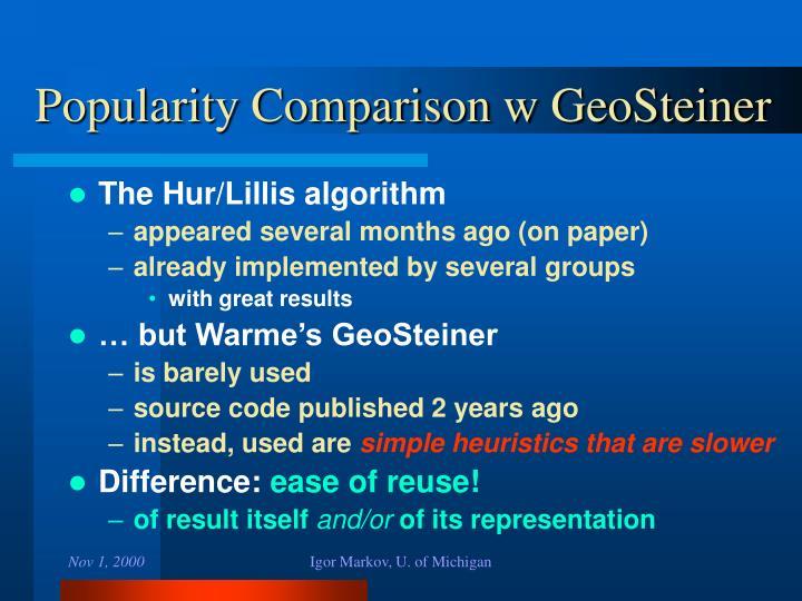 Popularity Comparison w GeoSteiner