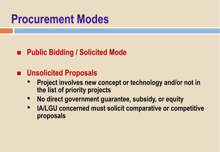 Procurement Modes