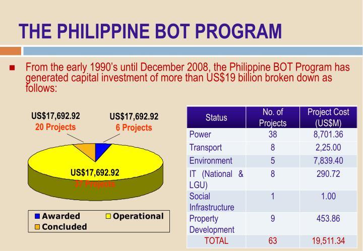 THE PHILIPPINE BOT PROGRAM