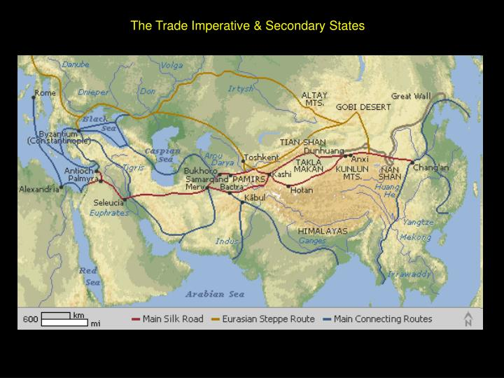 The Trade Imperative & Secondary States