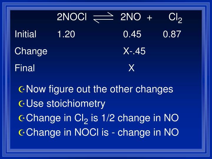 2NOCl          2NO  +  Cl