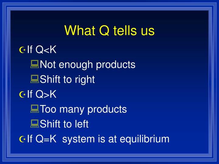 What Q tells us
