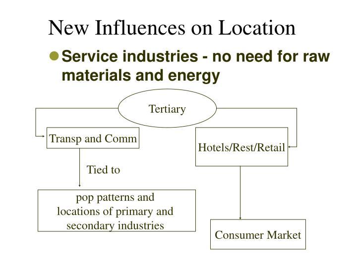 New Influences on Location