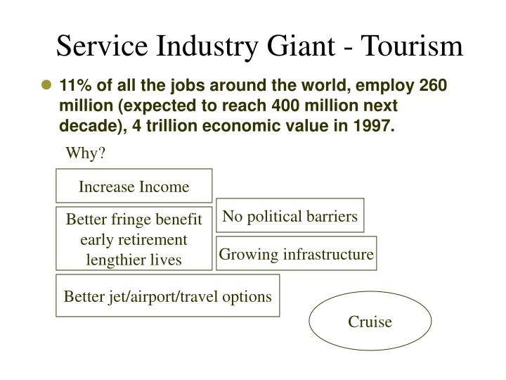 Service Industry Giant - Tourism