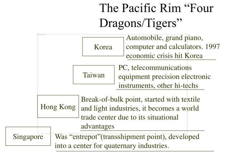 """The Pacific Rim """"Four Dragons/Tigers"""""""