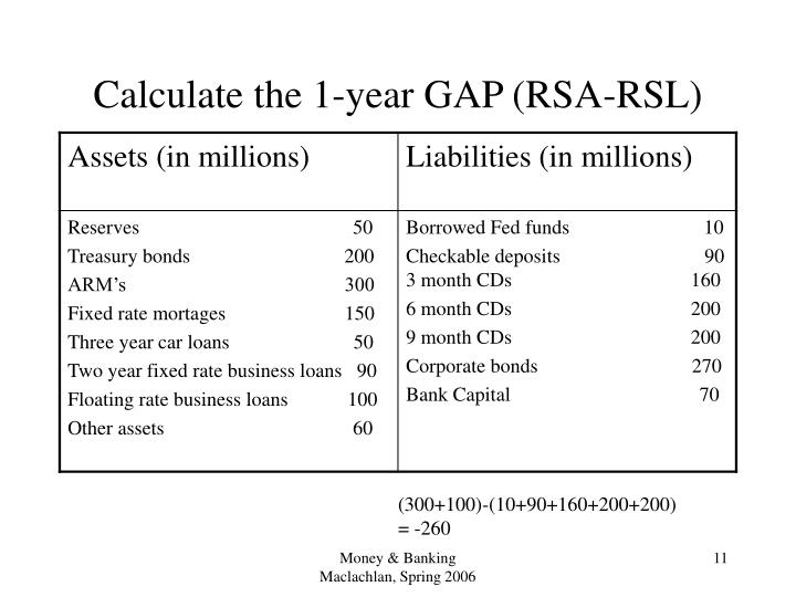Calculate the 1-year GAP (RSA-RSL)